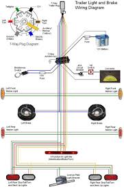 trailer light wiring diagram 4 pin7 pin plug in for lights 7 way trailer wiring color code at 7 Pin To 4 Pin Trailer Wiring Diagram
