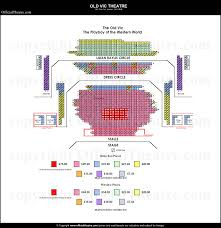 Young Vic Seating Chart Old Vic Theatre London Seat Map And Prices For A Christmas Carol