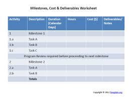 Milestones Cost Deliverables Worksheet Template Info