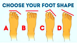 Foot History Chart What Your Foot Shape Reveals About You