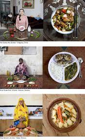 Resultado de imagem para IMAGENS DE RECEITAS DE COMIDAS DE MALAWI