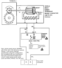 fiero 3800 engine swap info the below two diagrams further explain wiring hookup and show pin id s on 98 03 obd2 pcms