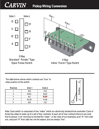 strat 5 way switch wiring diagram images folks including myself strat 5 way switch wiring diagram