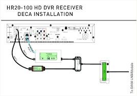 deca broadband adapter setup diagram installation to coax for directv deca broadband adapter installation diagram wiring fresh satellite dish direct directv deca broadband adapter wiring diagram