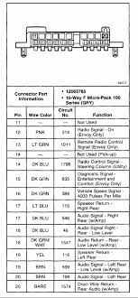 all about repair and wiring collections just another wordpress site 2001 chevy bu wiring diagram i have a 2002 chevy venture and am trying to