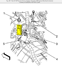 saturn astra fuse box diagram on saturn images free download 2003 Saturn Ion Fuse Box saturn astra fuse box diagram 11 toyota matrix fuse diagram saturn ion fuse diagram 2003 saturn ion fuse box location