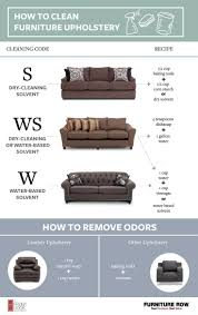Image Foam Learn How To Clean Upholstery What Do Cleaning Codes Mean For Upholstery Howto Remove Stains Clean Up Spills And Remove Odors From Furniture Upholstery Pinterest How To Clean Furniture Upholstery Home Design Idea