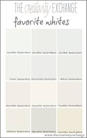 best white paint color for kitchen cabinets unusual ideas 18 tricks for choosing the
