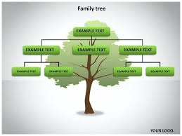 family tree templates for chart template editable