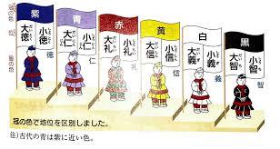 ろっしーの歴史【飛鳥時代(593年~)】 | Web問題集 高校受験攻略 by Hiroshi Shimizu