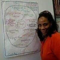 Anntoinette Angrum - 6th Grade Teacher - Capital Preparatory Magnet School  | LinkedIn
