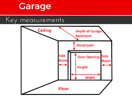 to get the perfect garage door you need to make the proper merements what exactly do you need to mere