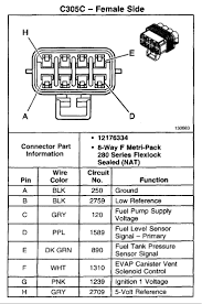 pontiac aztek engine diagram wirdig c305 connector wiring diagram wiring diagram website
