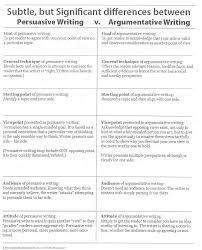 teel essay plans nature vs nurture psychology less elipalteco persuasive vs argumentative writing jpg pixels 3fd4a5eba22585553100ac9c352 nature vs nurture lesson plans lesson plan medium