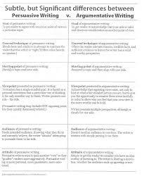 teel essay plans nature vs nurture psychology less elipalteco persuasive vs argumentative writing jpg pixels 3fd4a5eba22585553100ac9c352 nature vs nurture lesson plans lesson plan medium