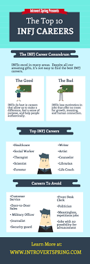 The Top 10 Infj Careers Introvert Spring