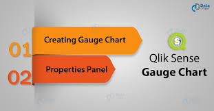Qlik Sense Gauge Chart Creating A Gauge Chart Dataflair