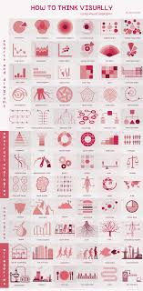 Visual Feelings Chart How To Think Visually Using Visual Analogies Infographic