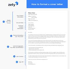 Letter Format Proper Cover Letter Format For Your Resume Examples