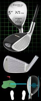 Hybrid Golf Club Degree Chart Hybrid Selection Chart See Which Hybrid Golf Club Replaces