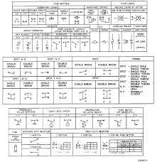 similiar standard electrical control symbols keywords control symbols