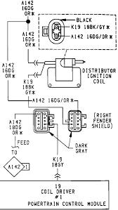 1996 jeep cherokee wiring diagram 1996 Jeep Cherokee Wiring Diagram 1996 jeep cherokee wiring diagram · 42203107 1996 jeep cherokee wiring diagram ignition