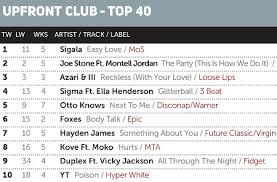 Uk Upfront Club Chart Top 40 New Chart Position