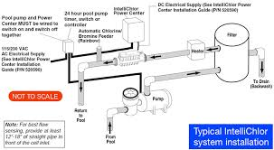 turbo spa wiring diagram not lossing wiring diagram • pentair wiring diagram wiring diagram third level rh 18 21 jacobwinterstein com marquis spa wiring diagram