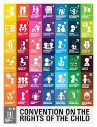 Giornata mondiale dell'infanzia e dell'adolescenza | 20 novembre | Portale  di Ateneo - Unibs.it