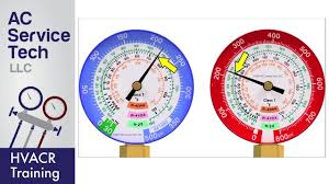 Saturated Refrigerant Temperature Basics The P T Chart Reading The Gauge Set