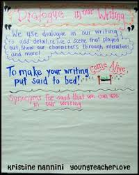 best Writing Prompts and Dialogues images on Pinterest   Writing  ideas  Story inspiration and Writing inspiration