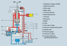 3 phase breaker box diagram on 3 images free download images Circuit Breaker Panel Diagram 3 phase breaker box diagram on 3 phase breaker box diagram 13 circuit breaker box wiring arc fault breaker wiring diagram circuit breaker panel diagram template