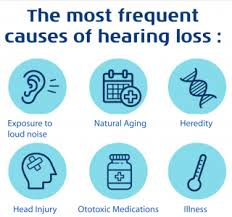 Hearing Impairment Could You Be Predisposed To Hearing Loss Based On Heredity