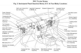 cigarette lighter fuse location 2017 toyota sienna fuse box diagram at Toyota Sienna Fuse Box Diagram