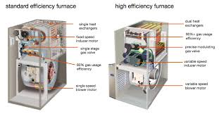 Furnace Comparison Chart Comparing High Efficiency And Standard Efficiency Furnaces