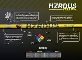 Project X Hzrdus Wood Shafts Fairway Golf Online Golf