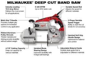 metal cutting band saw diagram. new portable milwaukee band saw 6232-6n metal cutting diagram e