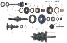 similiar muncie transmission rebuild diagram keywords sm465 diagram 401653d1226272193 sm465 how much noise much muncie sm465