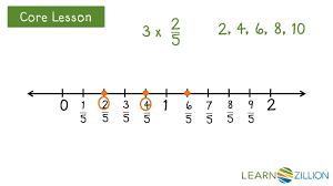 Math Worksheets Dividing Fractions Worksheet 5th Grade Answers ...