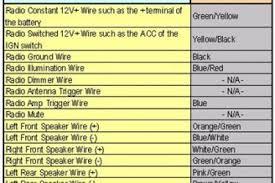 1998 saturn wiring diagram petaluma 2000 saturn s series wiring diagram wiring diagram website