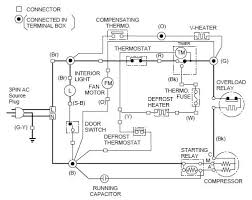 schematic wiring diagram of a refrigerator schematic sharp sj w39j wh sj w36j wh wiring diagram refrigerator on schematic wiring diagram of a