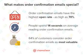 Order Confirmation Order Confirmation Email Best Practices To Help Your Business Stay Ahead