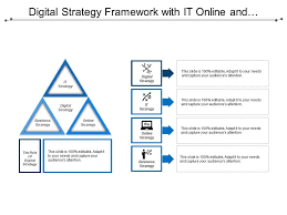 Itnonline Comparison Charts Digital Strategy Framework With It Online And Business