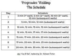 Ferber Method Waiting Time Chart Google Search Ferber