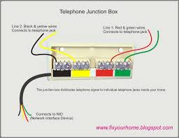 cable box wiring diagram carlplant throughout radiantmoons me how to hook up comcast cable box to tv at Cable Box Wiring