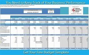 Business Budget Template How To Prepare Projected Budgets