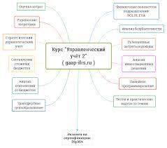 Курсы управленческого учета и бюджетирования в Москве курс Управленческого учета 2 содержание