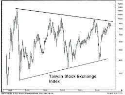 Taiwan Ready To Rock And Roll Peter Brandt Factor Trading