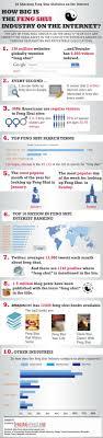infographic feng shui. The Infographic Feng Shui