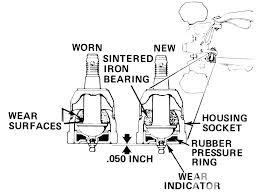 Large size of car diagram full race car suspension hot rod work uncategorized tremendousm hppp